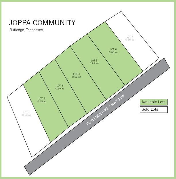 Joppa Lotmap